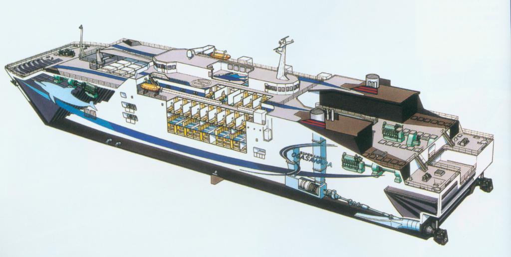 船体结构说明图